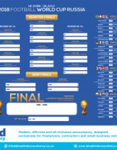 Bluebird accountancy world cup wall chart screenshot also free for russia rh bluebirdaccountancy