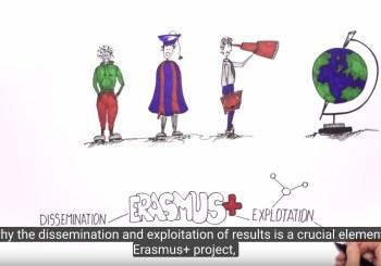 Erasmus+ giovani – Azioni di disseminazione