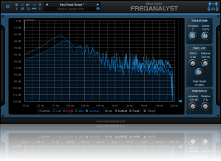 Blue Cat's FreqAnalyst - Real Time Spectrum Analysis Plug-in (VST, Audio Unit, RTAS, DX) (Freeware)