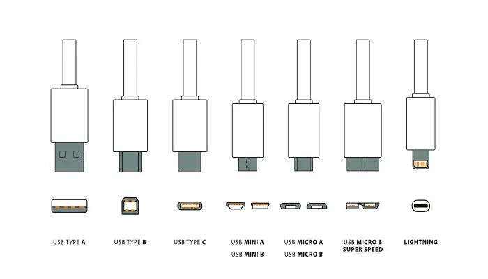 What is the Difference Between a Micro USB and a Micro