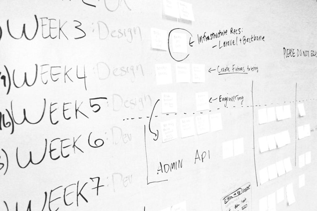 Lean-Agile in medical device software development