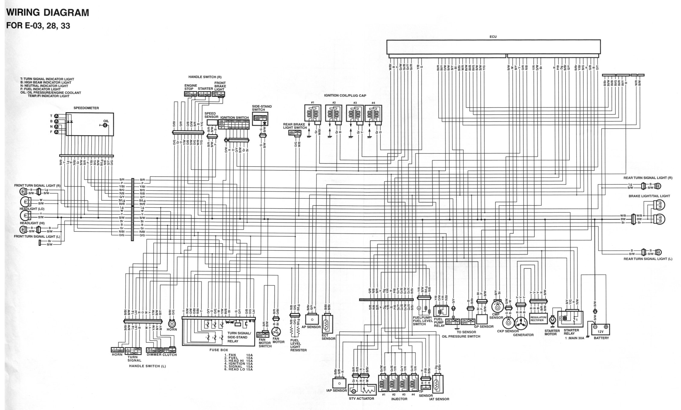 2007 suzuki gsxr 750 wiring diagram 1995 ford econoline radio 2000 free engine image for
