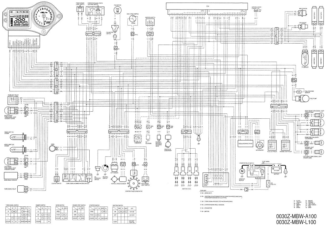 wiring diagram on 97 cbr 600 data wiring diagrams u2022 rh mikeadkinsguitar com