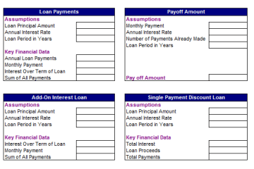 Common Loan Calculator