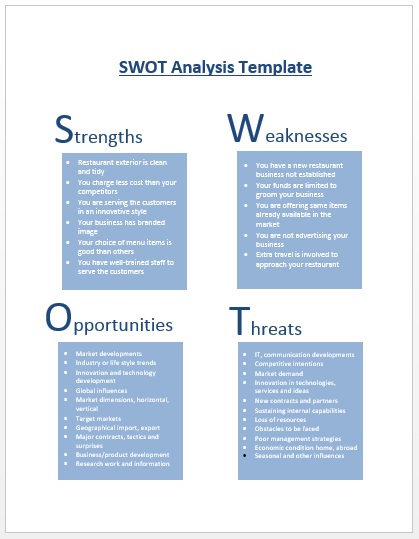 SWOT Analysis Template – Swot Analysis Word Template