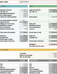 Buy vs lease car comparison analysis template also chart archives blue layouts rh bluelayouts