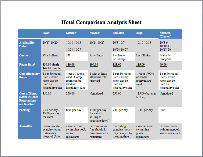 hotel comparison analysis template free layout format