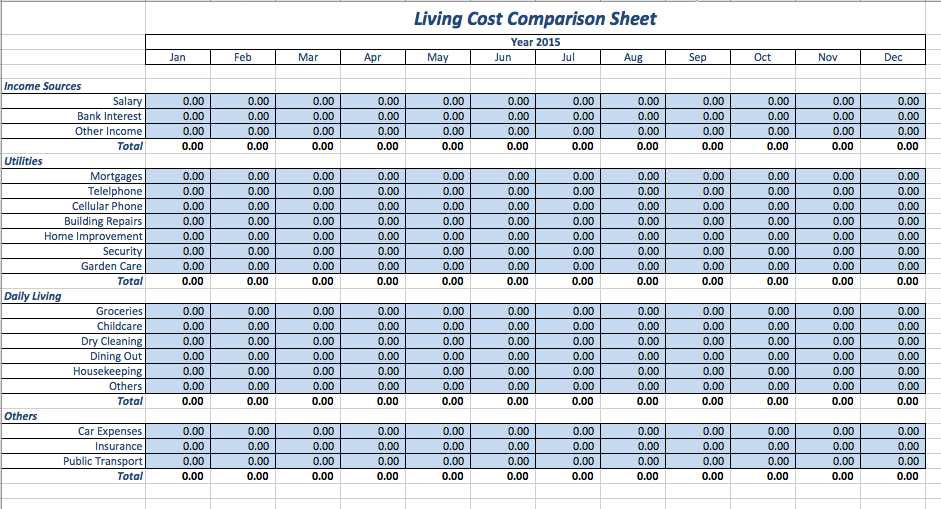 Living Cost Analysis Template – Cost Analysis Format