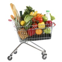 food-distribution-wholesale-erp-software
