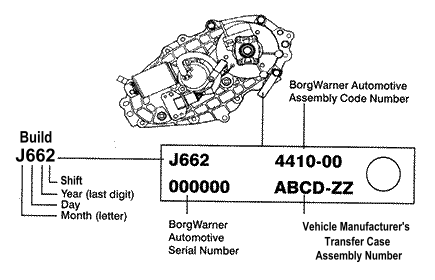 Borg Warner Manual Transmission Identification Numbers