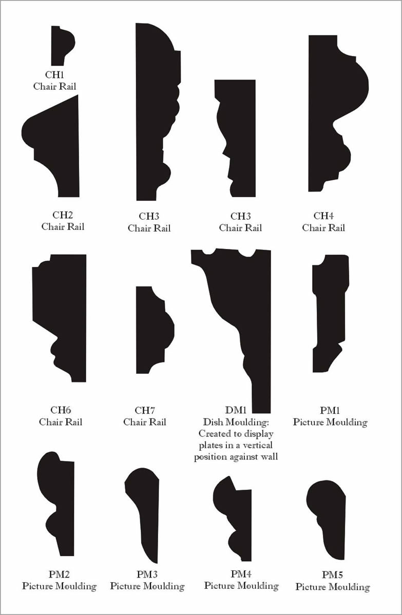 chair rail molding profiles clear chairs for wedding blue ox millworks and picture patterns