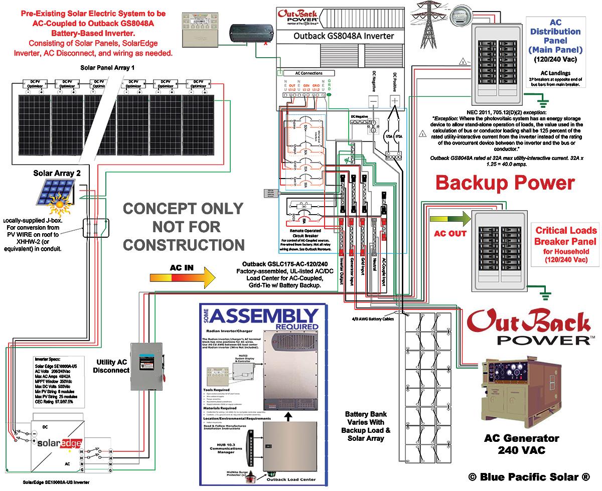 wiring diagram keystone outback 110cc chinese quad bike radian diagrams