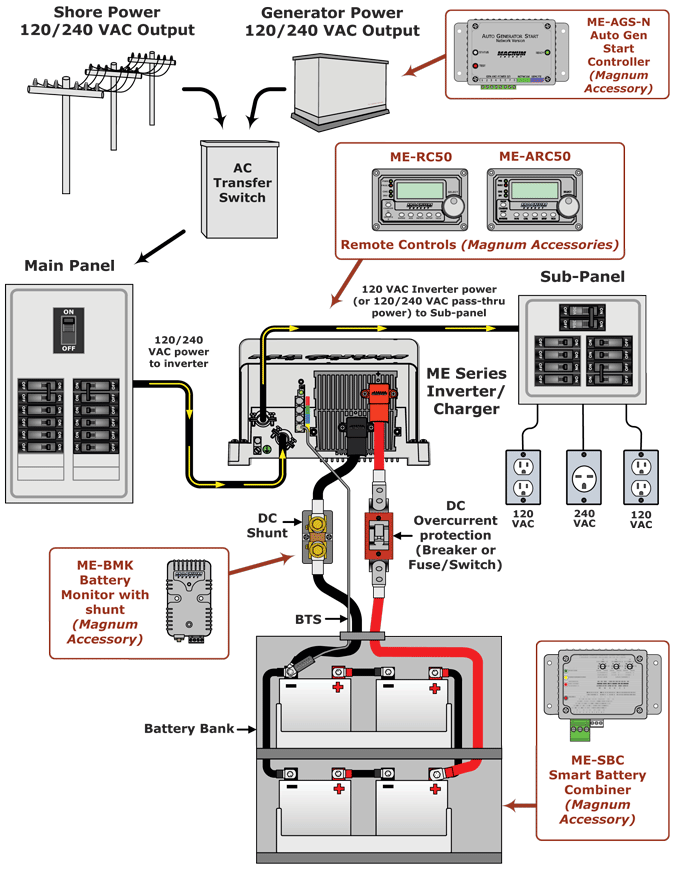 Enchanting 3000w inverter wiring diagram sketch everything you inspiring toyota matrix power inverter wiring diagram photos best cheapraybanclubmaster Image collections