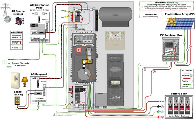 Outback Radian Wiring Diagrams Outback 2700w Off Grid Solar Kit Fp1 Vfxr3524a