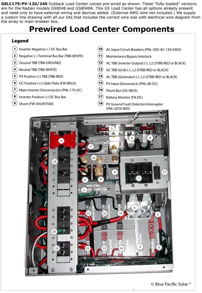 Outback Shunt Wiring Diagram Charger | mwb-online.co on