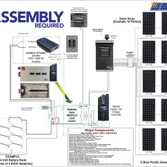 Solar Wiring Diagram Off Grid 4 Wire Stove Plug Midnite 2160w Micro Kit Cabin Or Tiny House