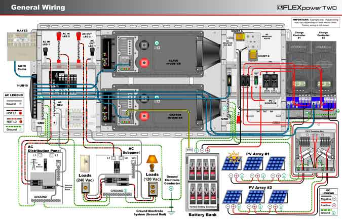 wiring diagram for solar panels on a caravan rv hot water heater outback 6000w fp2 off-grid kit