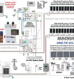 why ac couple basic magnum energy system design using ac coupling a way to [ 1200 x 984 Pixel ]