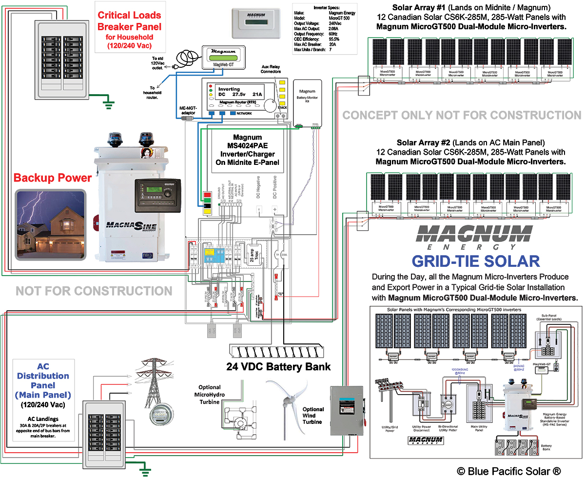hight resolution of basic magnum energy system design using ac coupling