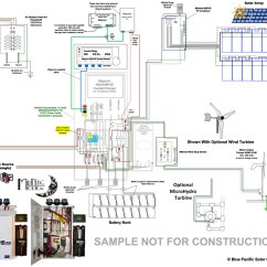 Off Grid Wiring Diagram Labelled Of Entamoeba Histolytica Midnite Solar E Panel 3360w Mnems4448paecl150 Kit