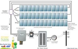 SMA 4000W Kit Home Solar System