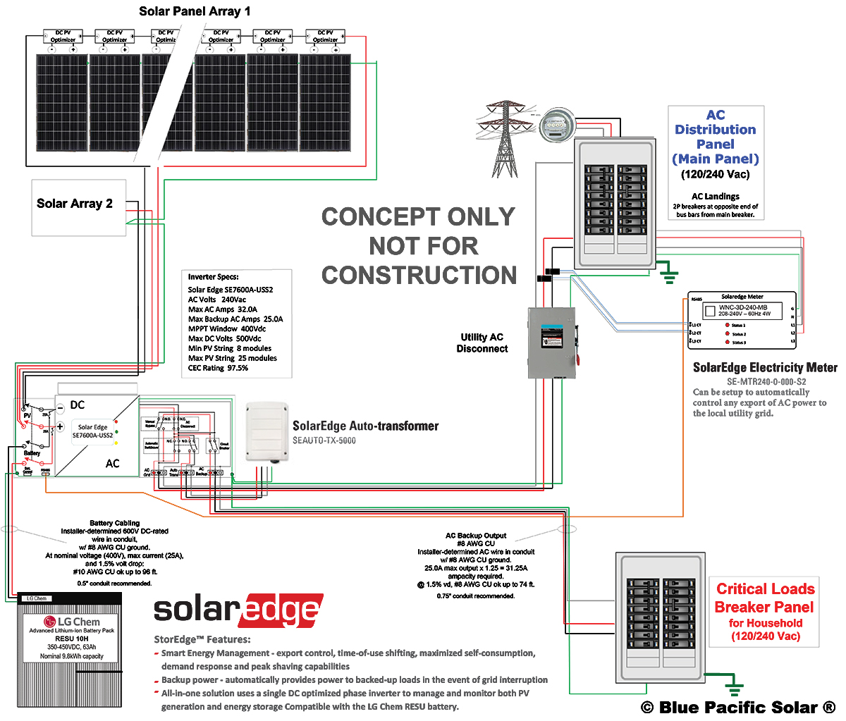 three line solar diagram 2009 kia rio stereo wiring solaredge storedge 14 4 kw kit 300w solarworld