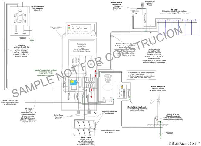 Mnepv15 300 Wiring Diagram,Wiring • Bakdesigns.co