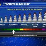 Regarding Thursday Night / Friday Morning Snow Chances : Via CBS-19