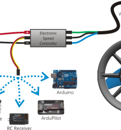 brushless electric motor diagram www imgkid com the 3 speed fan motor wiring diagram 110v 3 speed electric fan motor wiring diagram [ 1240 x 697 Pixel ]