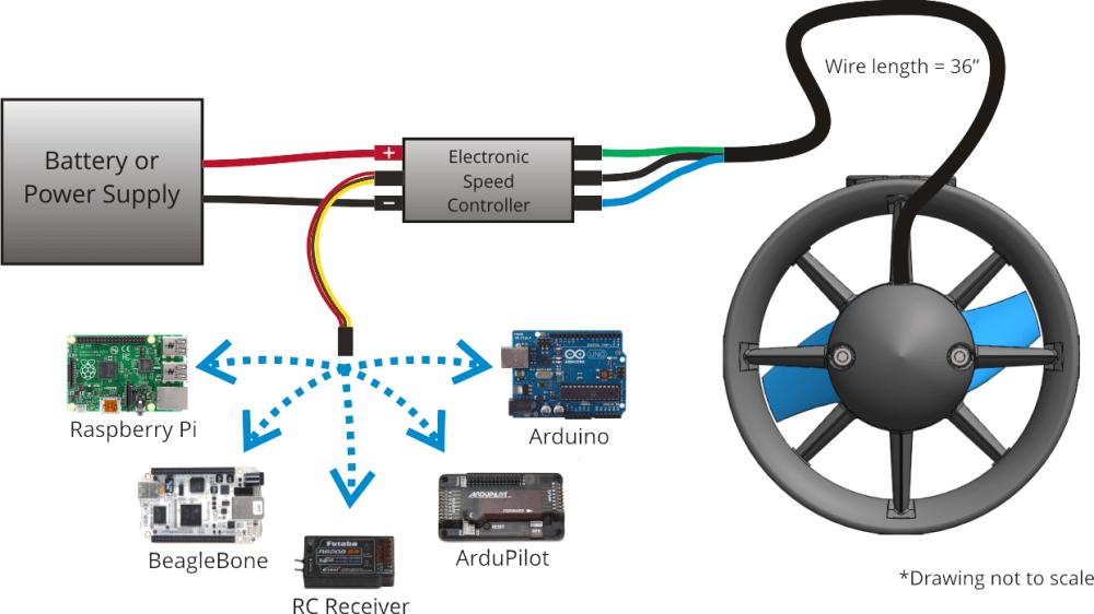 medium resolution of brushless electric motor diagram www imgkid com the 3 speed fan motor wiring diagram 110v 3 speed electric fan motor wiring diagram
