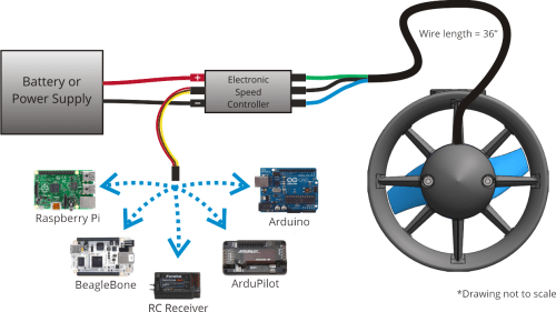 small resolution of brushless electric motor diagram www imgkid com the 3 speed fan motor wiring diagram 110v 3 speed electric fan motor wiring diagram