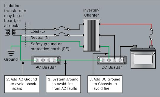 Caravan Mains Wiring Diagram Grounding And Circuit Protection For Inverters And Battery