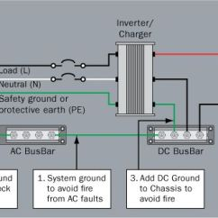 Marine Power Wiring Diagram For A Trailer Plug 7 Pin Grounding And Circuit Protection Inverters Battery Chargers Blue Sea Systems