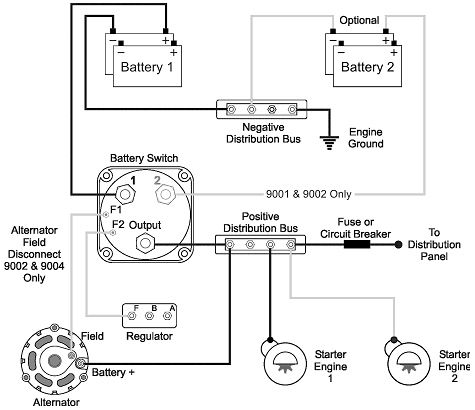 2000 ford expedition alternator wiring diagram pioneer deh p6700mp field disconnect blue sea systems