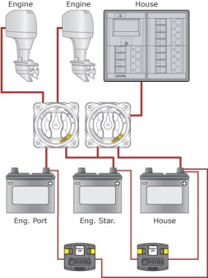 Dual Circuit Plus™ Battery Switch Solution for Three