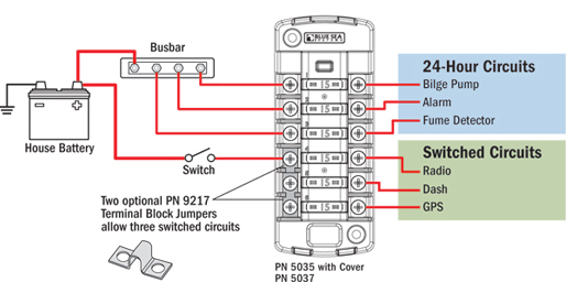 Independent Sourced Circuit ST Blade Fuse Block Blue Sea Systems