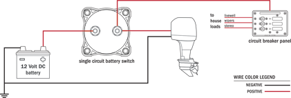 marine battery selector switch wiring diagram 1970 chevy c10 alternator upgrading switching and charge management with the add a dual circuit system ...
