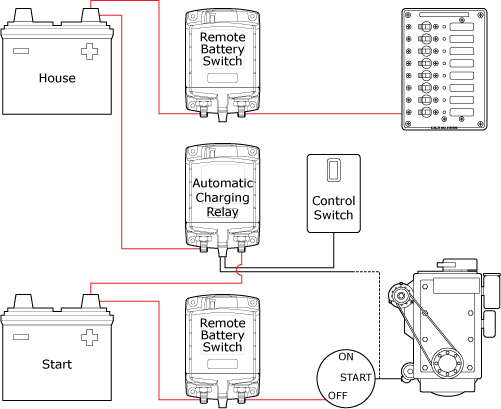 Blue Sea Systems Add A Battery Wiring Diagram Dual Radio