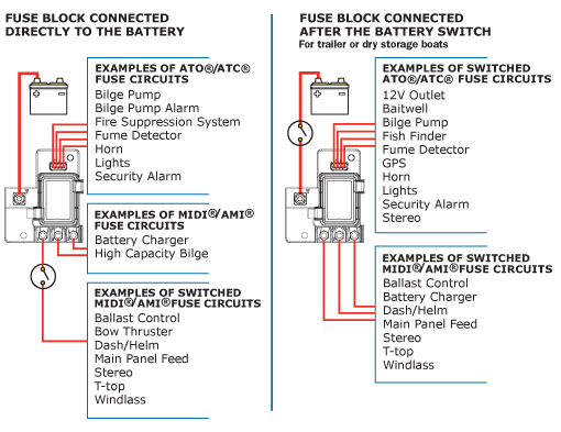 safetyhub100 system?resize\\\=510%2C393\\\&ssl\\\=1 diagrams 602780 jbl marine stereo wiring diagram how to install boat radio wiring diagram at fashall.co
