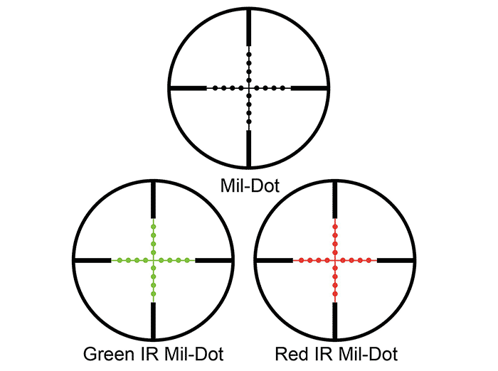 Best 1-4x Scope Guide: Our Recommendations for 2017