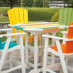 Outdoor Polywood Furniture Store Maintenance Free Poly Furniture Pa