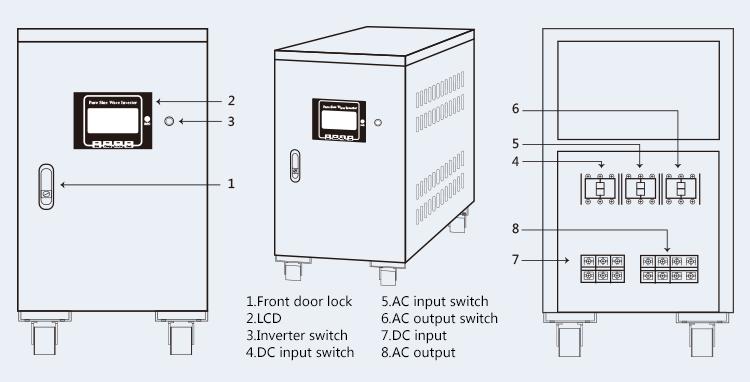 Buy Pure Sine Wave 1000W-10000W Off Grid Solar Inverter