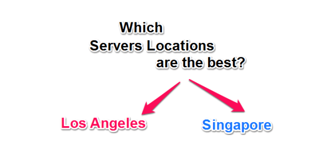 best-servers-location-hawkhost
