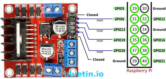 l298 h bridge circuit diagram 4 pin indicator relay wiring gpio pwm for raspberry pi dc motor control bluetin io l298n scheme illustration