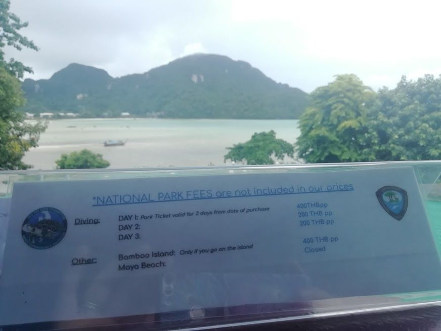 national park fees