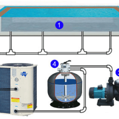 Swimming Pool Sand Filter Diagram Teco 3 Phase Induction Motor Wiring Commercial Heat Pump Supplier-blueway