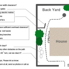 4 Wire Hot Tub Wiring Diagram For Shunt Trip Breaker Site Preparation Blue Whale Spa Delivery