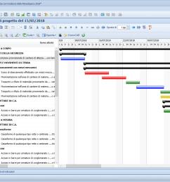 cronoprogramma di progetto diagramma di gantt  [ 1611 x 879 Pixel ]