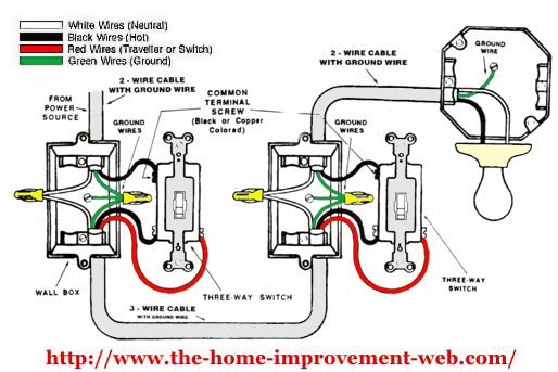 3 way switch dimmer wiring diagram 2005 dodge neon stereo ge great installation of 12724 12723 zwave help devices integrations rh community smartthings com dual 4