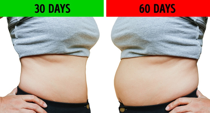 11 Effects Of Gaining Extra Weight On Your Body 1
